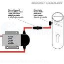 """Düsenhalter 90° für 1/4"""" Druckleitungen - Aluminium / Stahl"""
